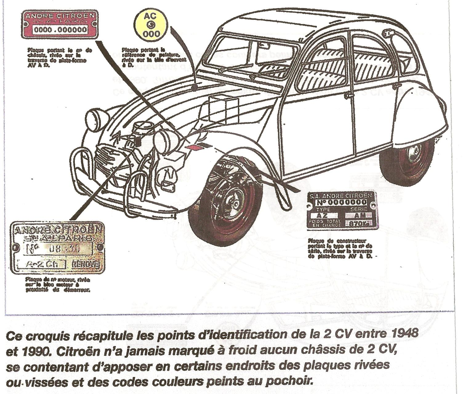 la frappe froid sur une 2cv la p tite 2cv de laurent. Black Bedroom Furniture Sets. Home Design Ideas